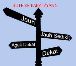 RUTE PARALAYANG BATU MALANG